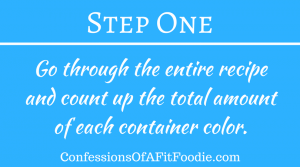 How to Calculate Container Counts for the 21 Day Fix   Confessions of a Fit Foodie