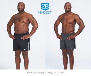 2B Mindset Results