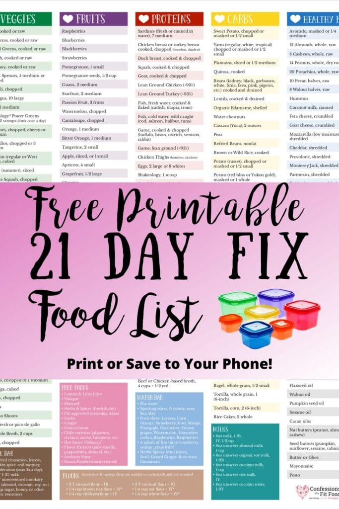 21 Day Fix Updated Food List in color coded columns with the text overlay, Free Printable 21 Day Fix Food List | Print for Save to Your Phone